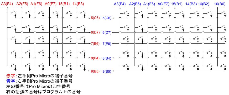 プログラム上の端子番号を追記した回路図