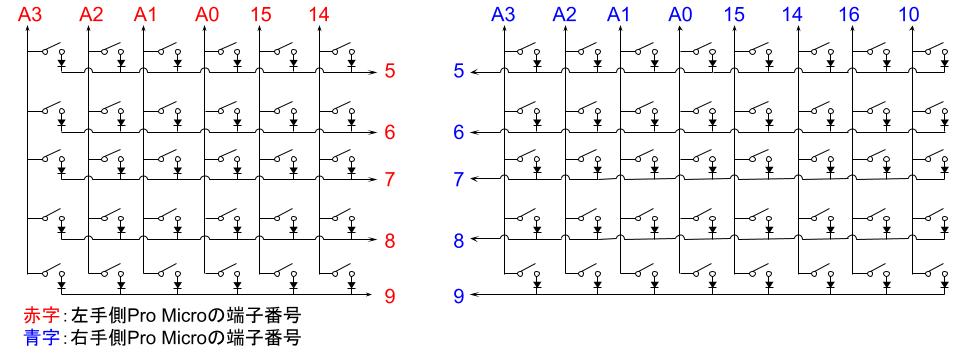 私が作成した自作キーボードの回路図